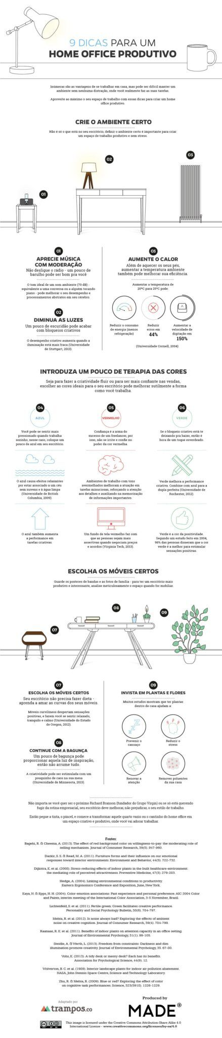infográfico home office produtivo
