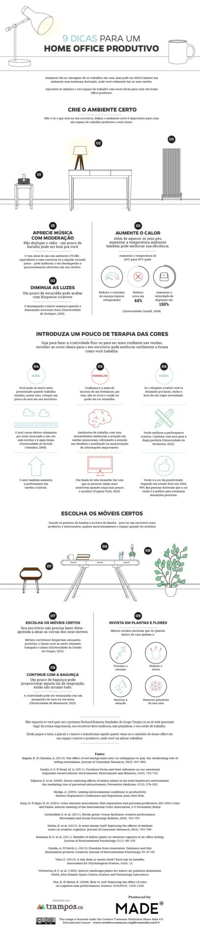 infográfico do home office produtivo